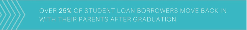 Student loan borrowers that move back home